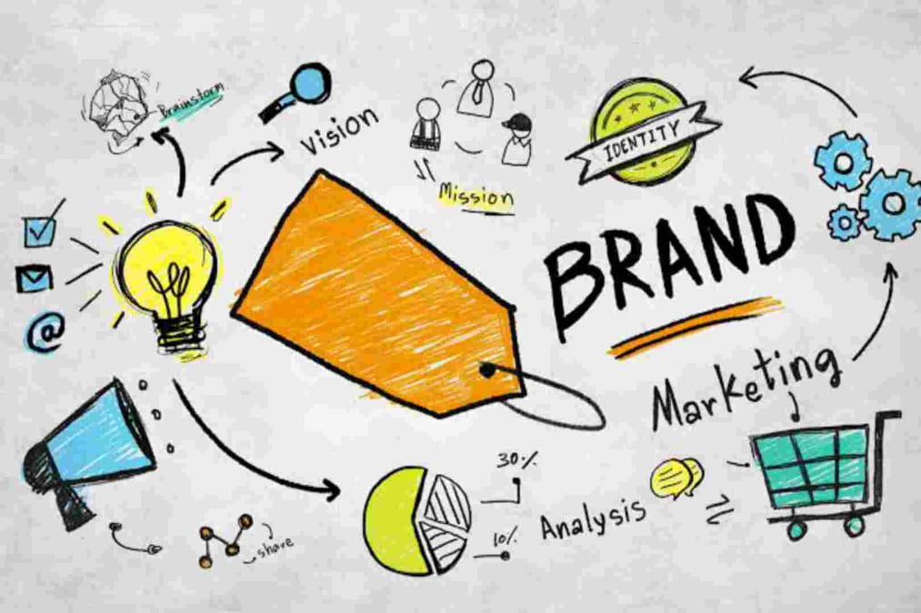 Different types of Marketing for Brands