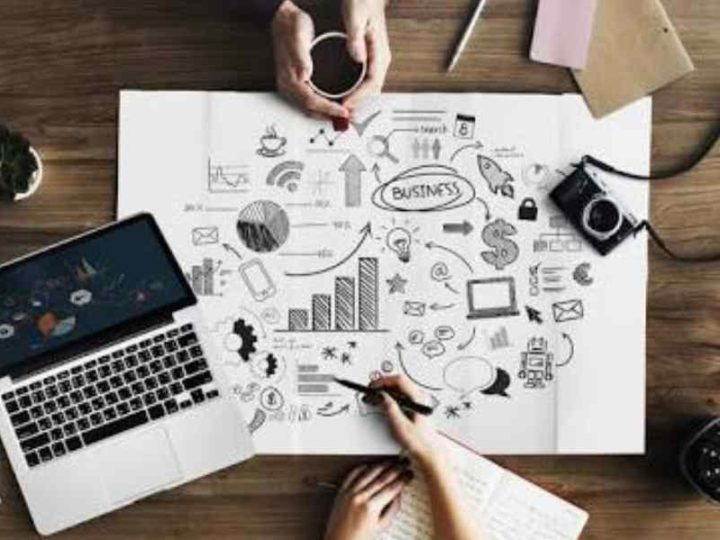What is Business Strategic Planning Process