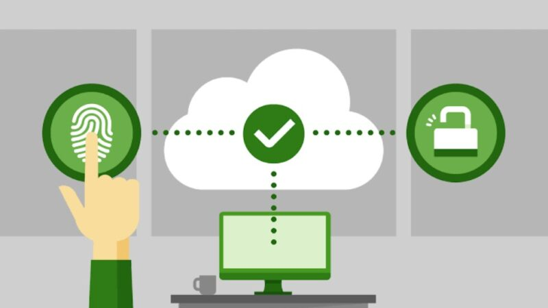 What is Cloud Security and How to Secure the Cloud Storage