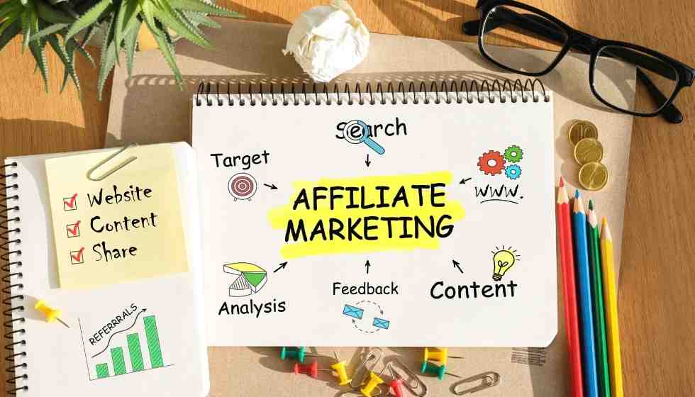 What is Affiliate Marketing and How Affiliate Marketing Works