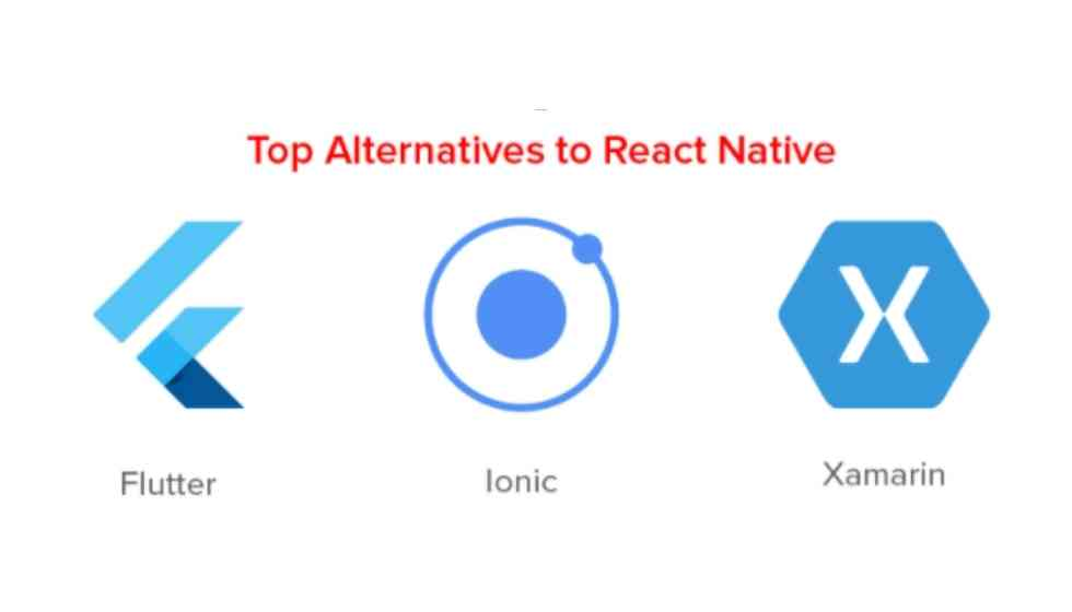 7 Best React Native Alternatives | Open-Source and User-Friendly